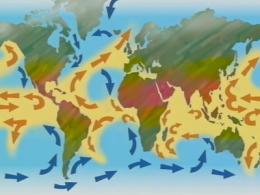 Des climats, pourquoi ?  VII : Les Courants océaniques