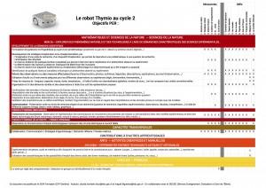 tableau_PER_C2-72