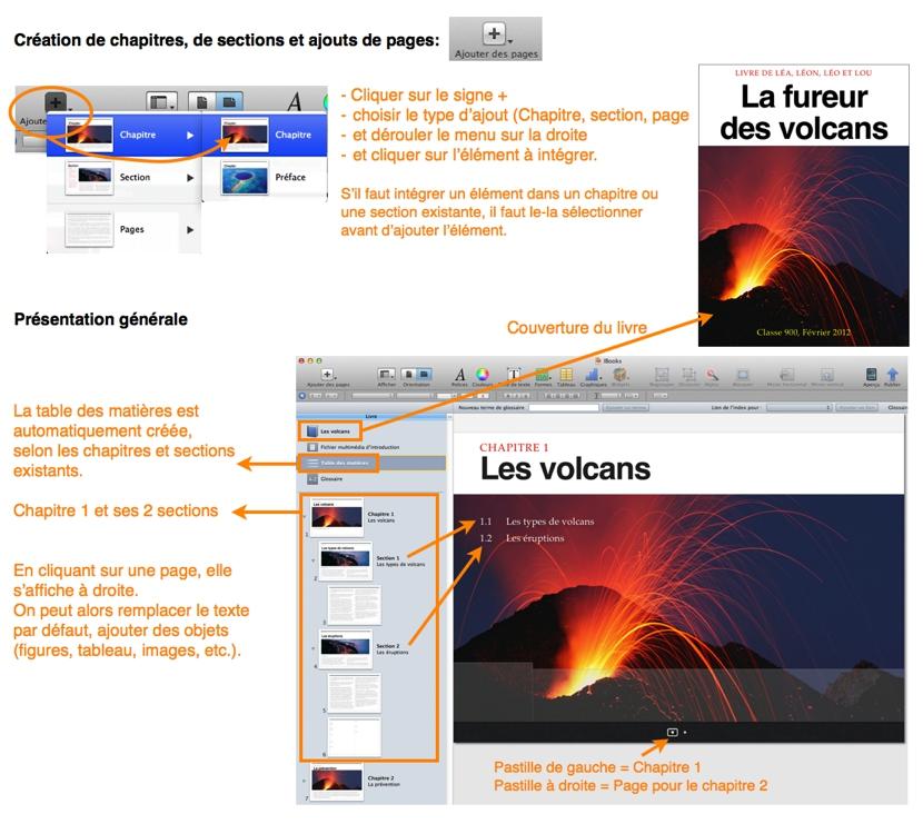 pdf avec un sommaire interactif libreoffice