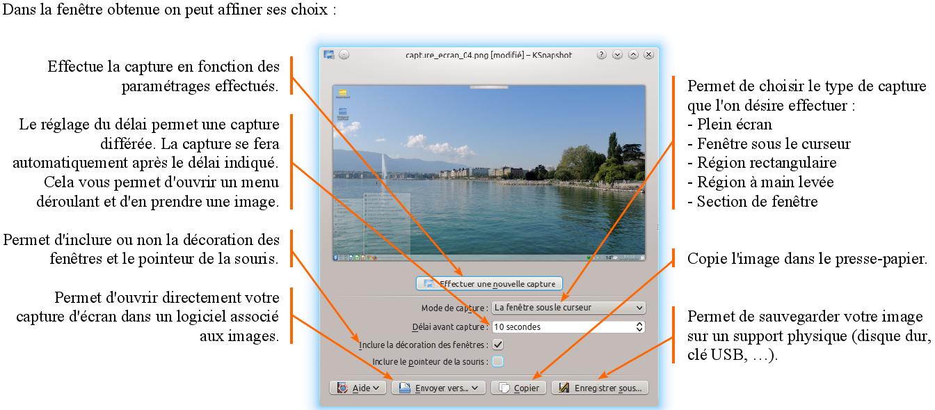 Capture d 39 cran sous kubuntu utilisation logiciel for Capture 2cran
